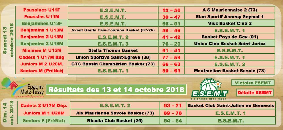 2017-2018-Results-2018-10-13-et-14