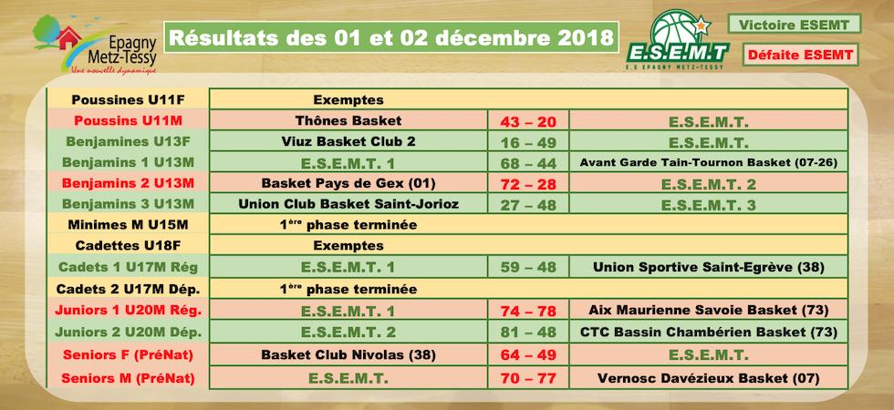 2017-2018-Results-2018-12-01-et-02